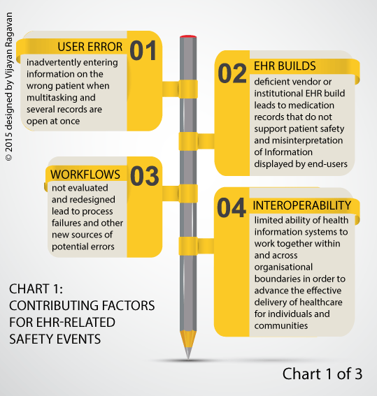 EHR-related-Safety-Events-1